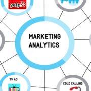 Что такое правильная аналитика в маркетинге